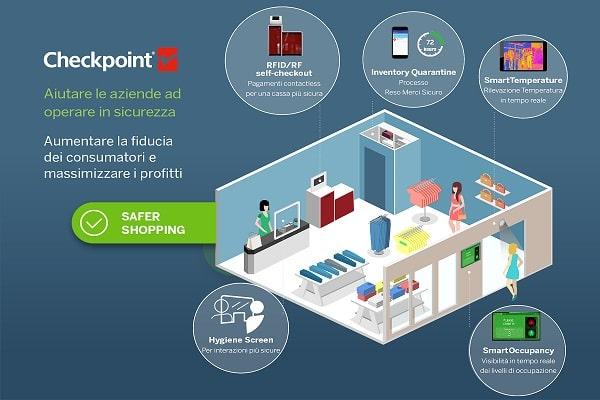 checkpoint systems innovazione nel retail